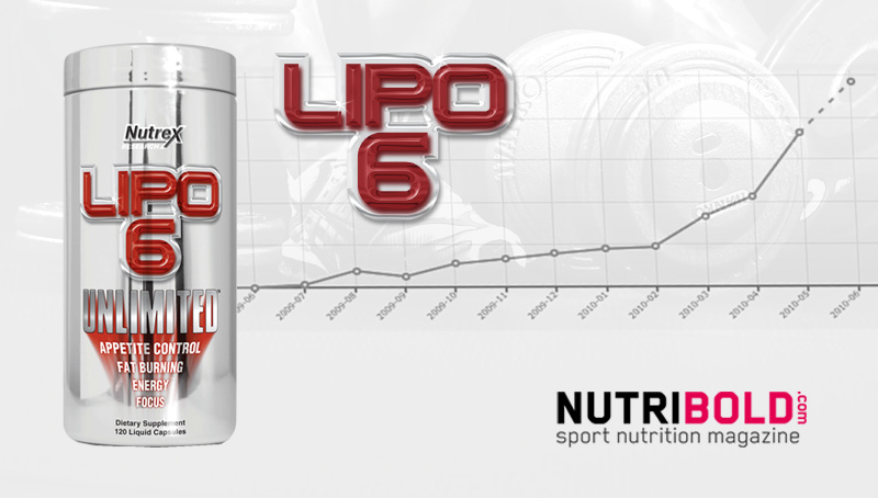 Review Lipo-6 Unlimited Nutrex